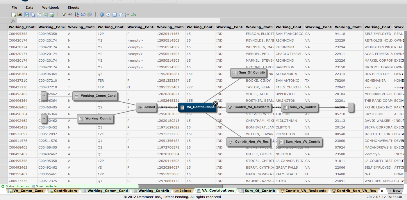 Datameer 2.0 – Analysis of Campaign Contributions